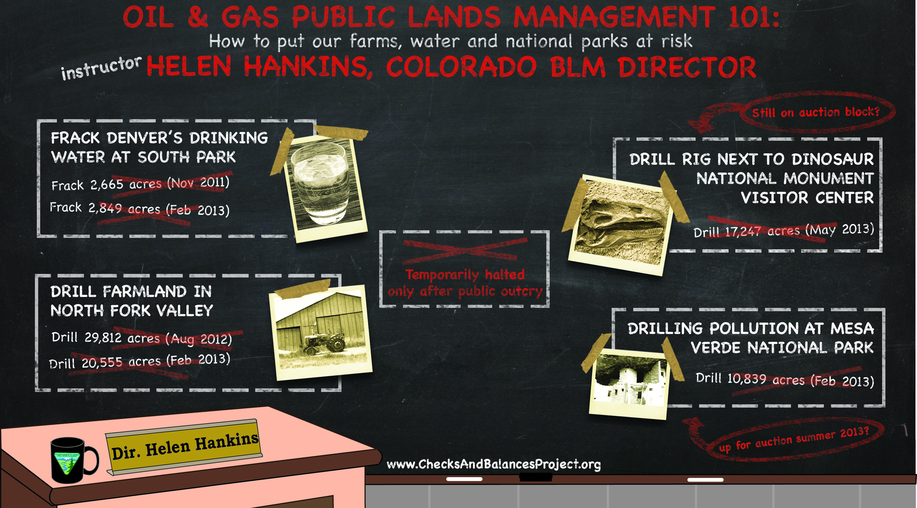Colorado BLM Drilling 101