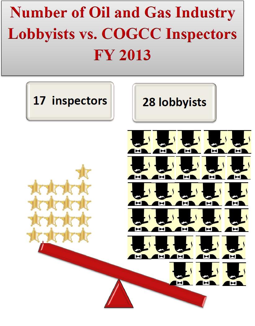 o&g lobby v. inspectors